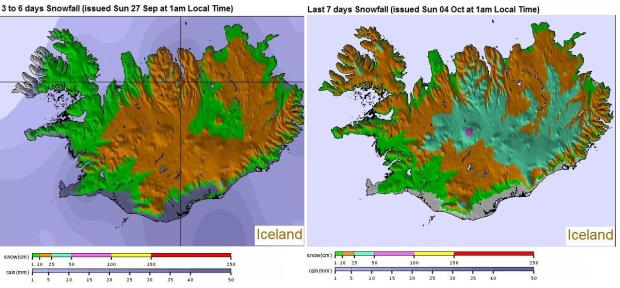 islandia forecast
